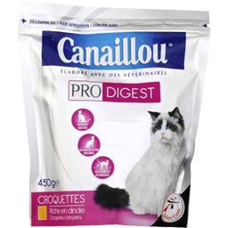 Croquettes Pro Digest riche en dinde pour chat