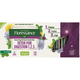 Détox foie digestion 1. 2. 3. saveur menthe