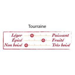 Touraine Sauvignon, vin blanc