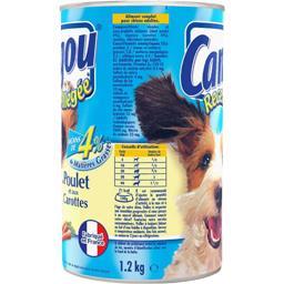 Recette Allégée - Aliment pour chiens poulet et caro...