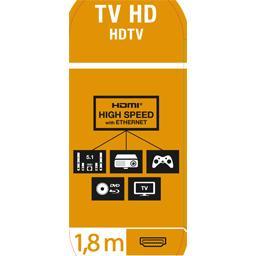 Câble HDMI haute vitesse avec Ethernet mini-mâle/mâle