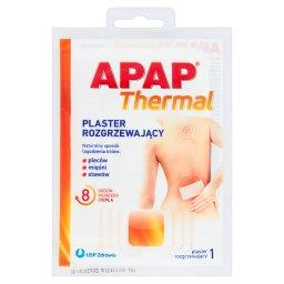 Thermal Plaster rozgrzewający