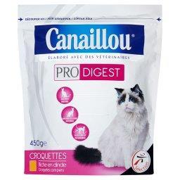 Pro Digest Pełnoporcjowa karma dla dorosłych kotów z indykiem