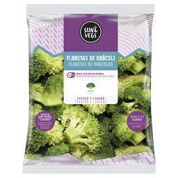 Aquecer & consumir florestas de brócolos
